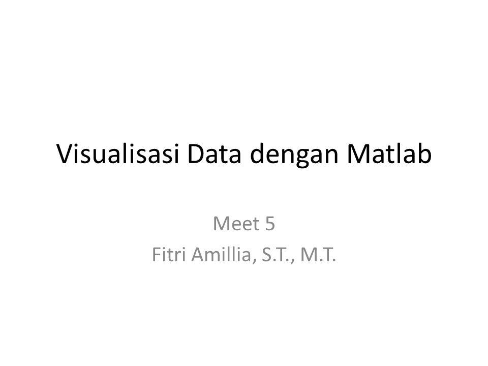 Visualisasi Data dengan Matlab
