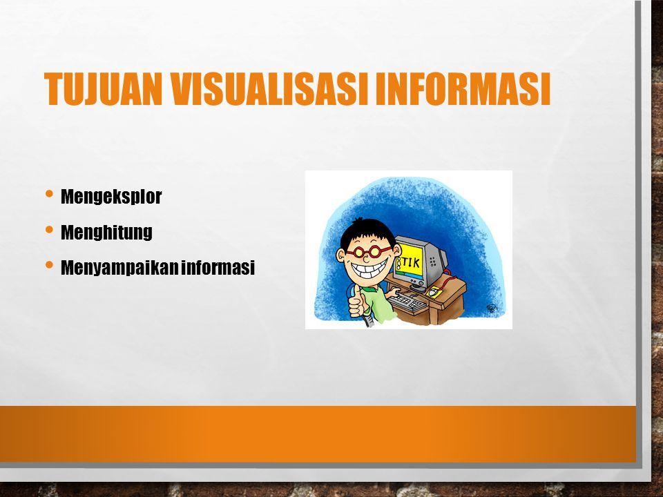 Tujuan Visualisasi Informasi