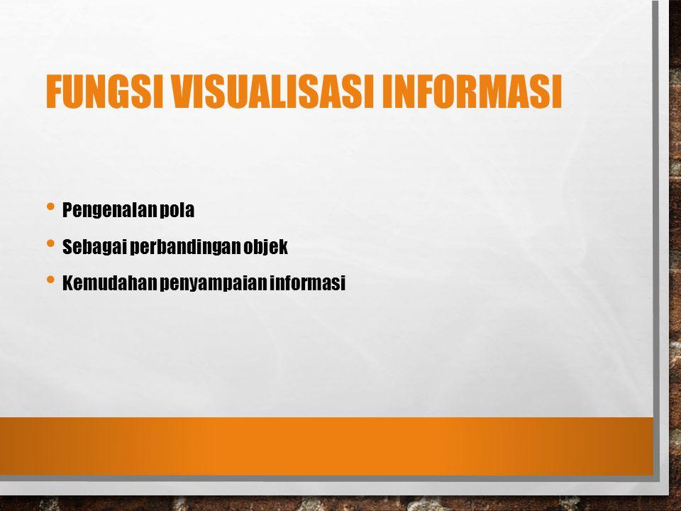 FuNgsi visualisasi informasi