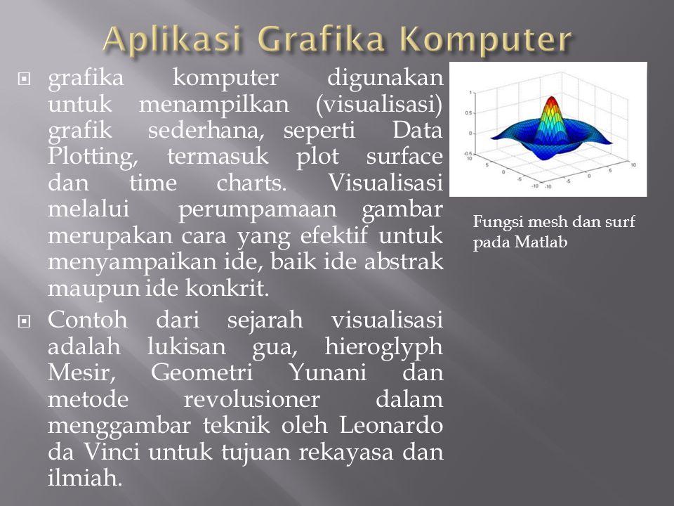 Aplikasi Grafika Komputer