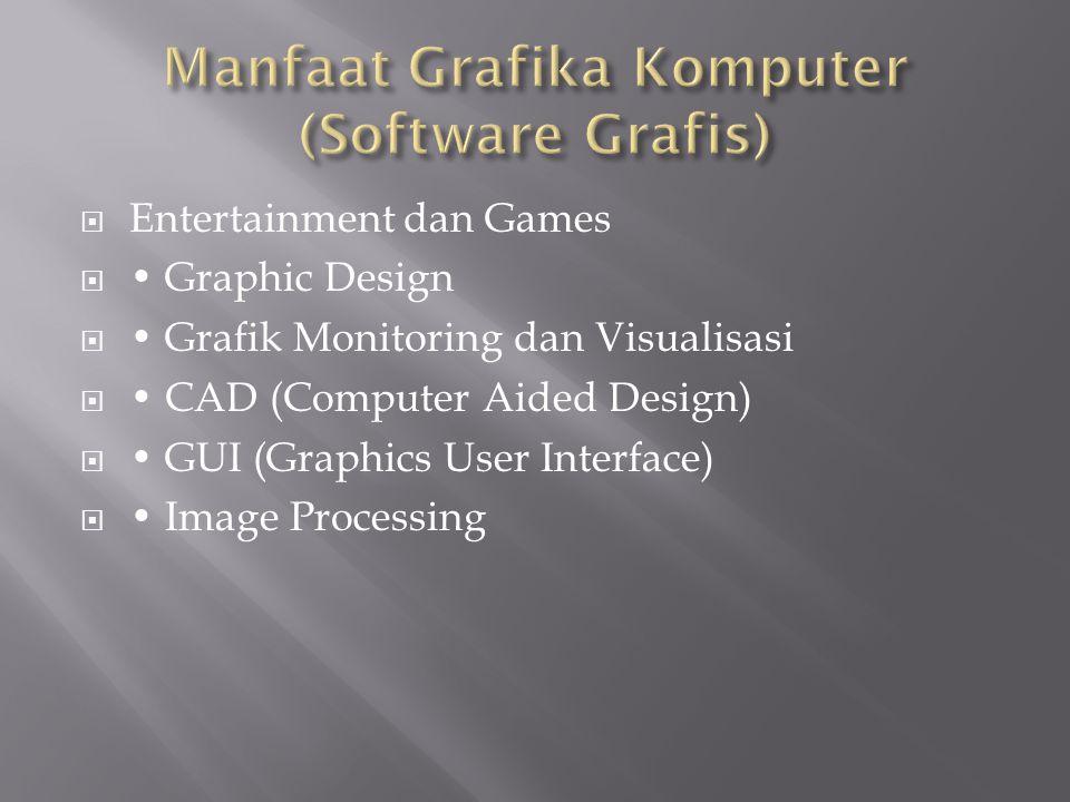 Manfaat Grafika Komputer (Software Grafis)
