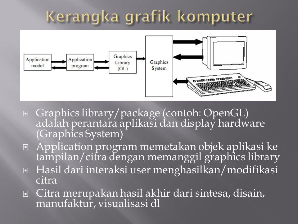 Kerangka grafik komputer