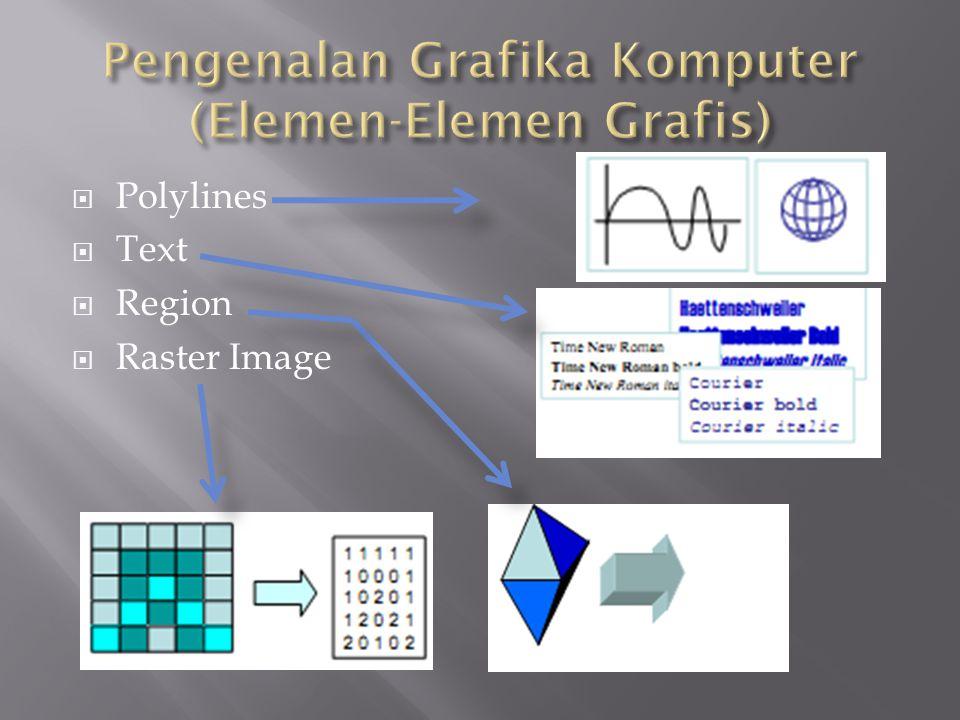 Pengenalan Grafika Komputer (Elemen-Elemen Grafis)