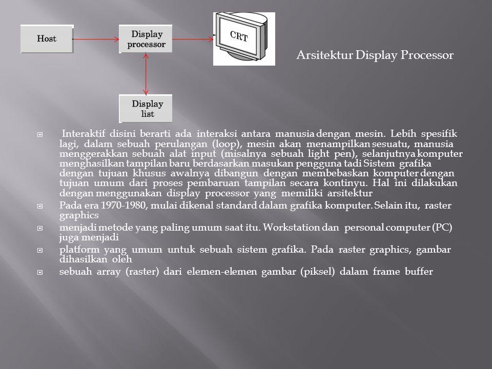 Arsitektur Display Processor
