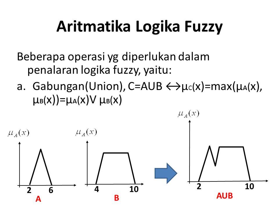 Aritmatika Logika Fuzzy