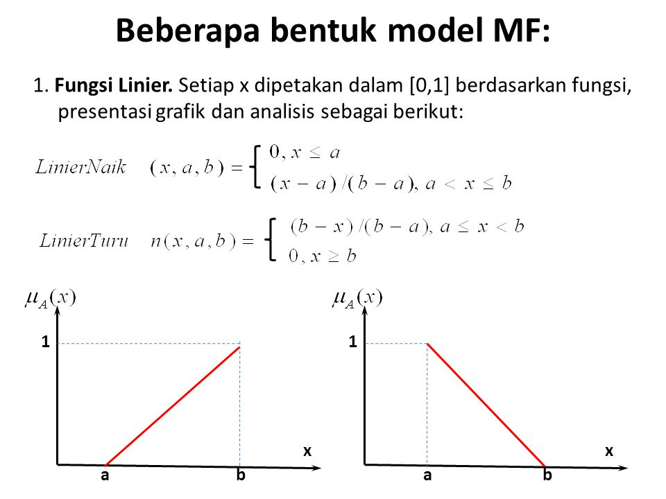 Beberapa bentuk model MF:
