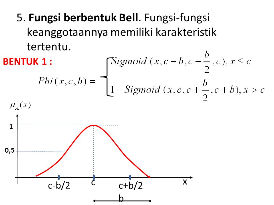 5. Fungsi berbentuk Bell. Fungsi-fungsi keanggotaannya memiliki karakteristik tertentu.