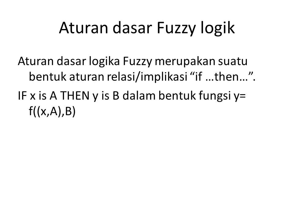 Aturan dasar Fuzzy logik
