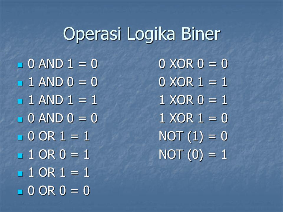 Operasi Logika Biner 0 AND 1 = 0 0 XOR 0 = 0 1 AND 0 = 0 0 XOR 1 = 1