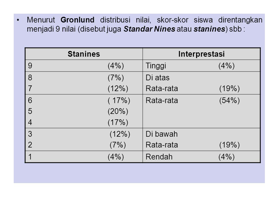 Menurut Gronlund distribusi nilai, skor-skor siswa direntangkan menjadi 9 nilai (disebut juga Standar Nines atau stanines) sbb :