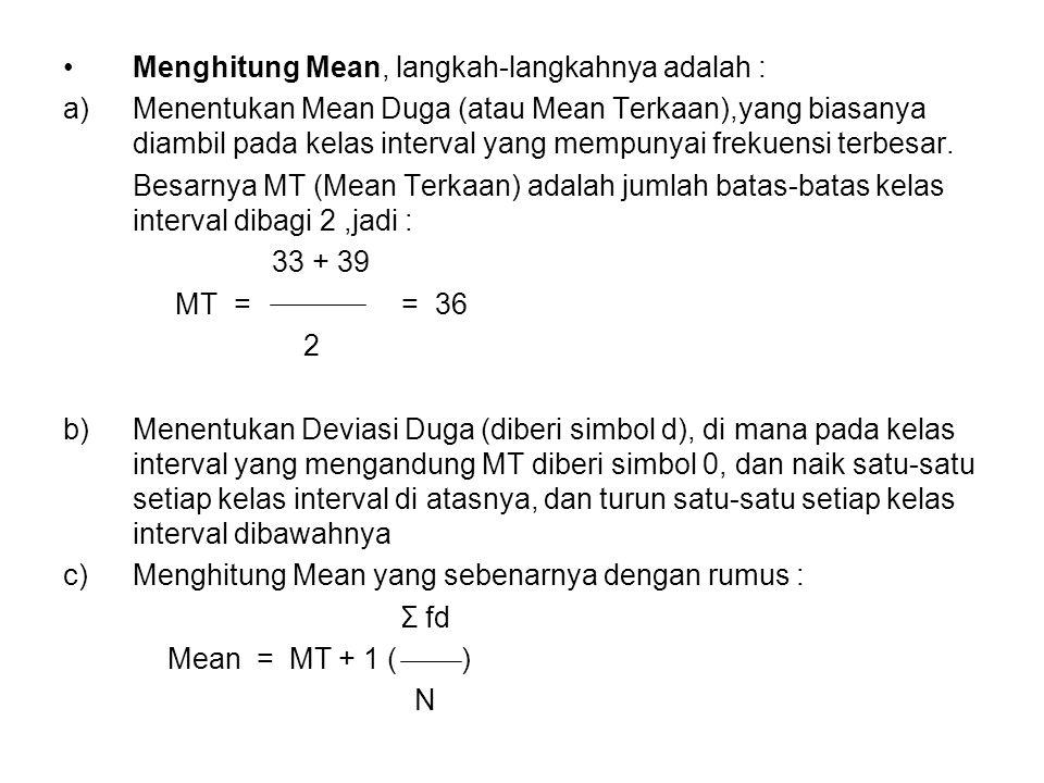 Menghitung Mean, langkah-langkahnya adalah :