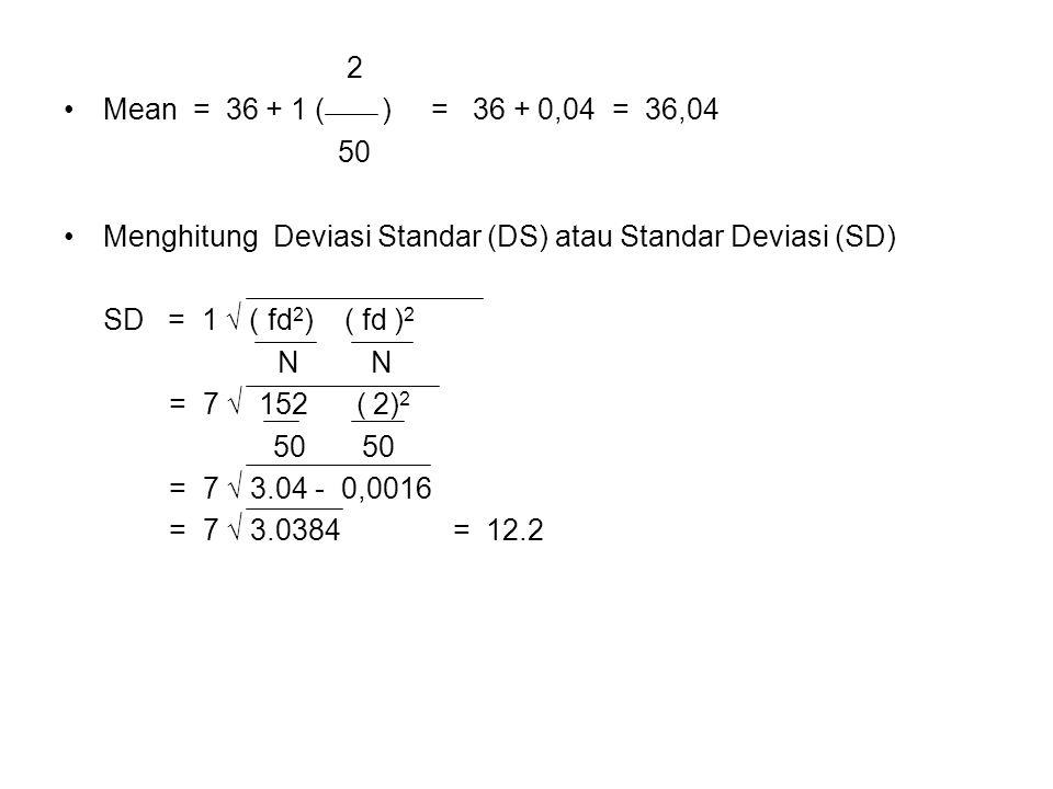 2 Mean = 36 + 1 ( ) = 36 + 0,04 = 36,04. 50. Menghitung Deviasi Standar (DS) atau Standar Deviasi (SD)