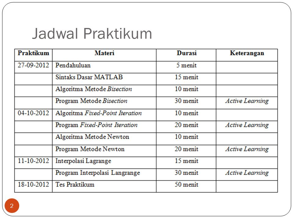 Jadwal Praktikum