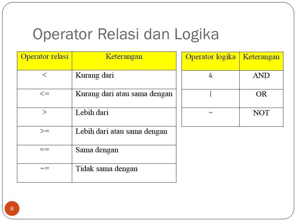 Operator Relasi dan Logika