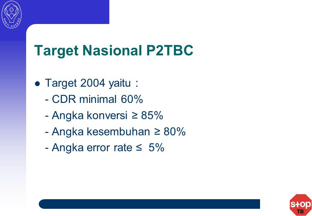 Target Nasional P2TBC Target 2004 yaitu : - CDR minimal 60%