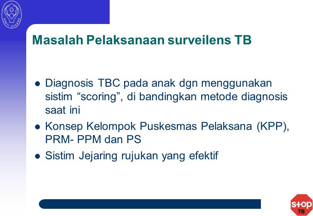 Masalah Pelaksanaan surveilens TB