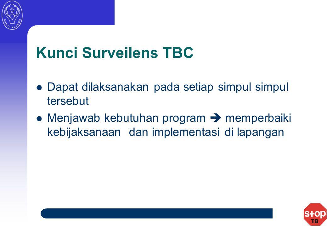Kunci Surveilens TBC Dapat dilaksanakan pada setiap simpul simpul tersebut.