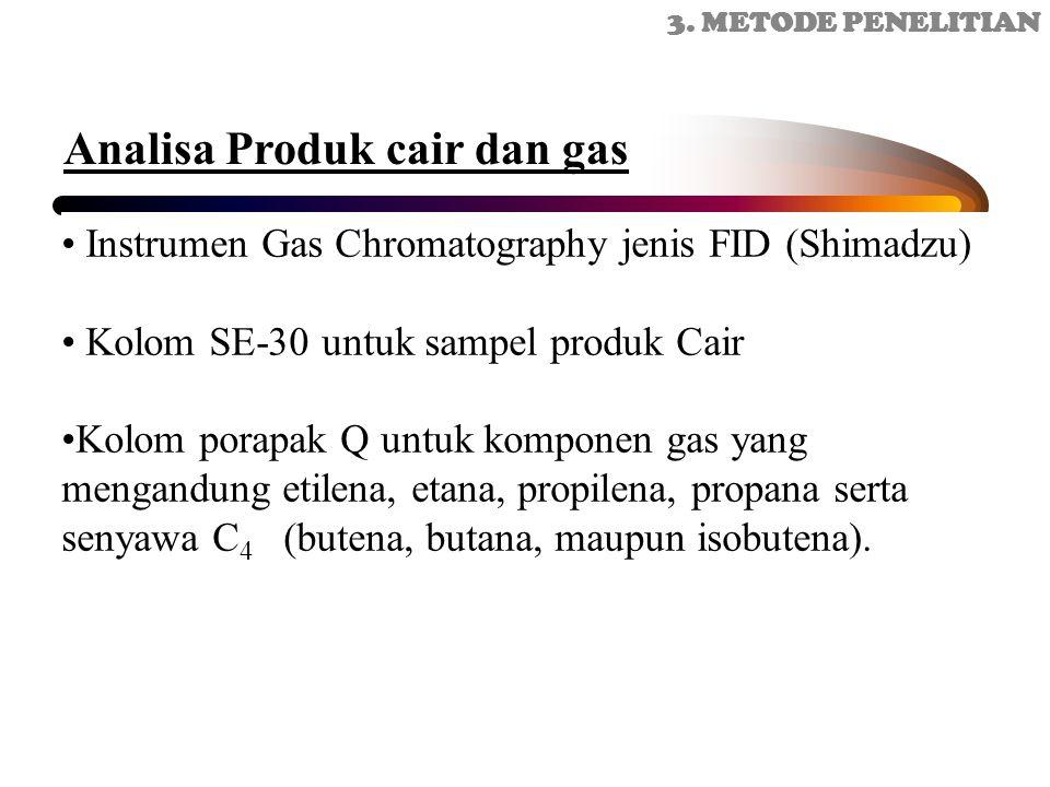 Analisa Produk cair dan gas