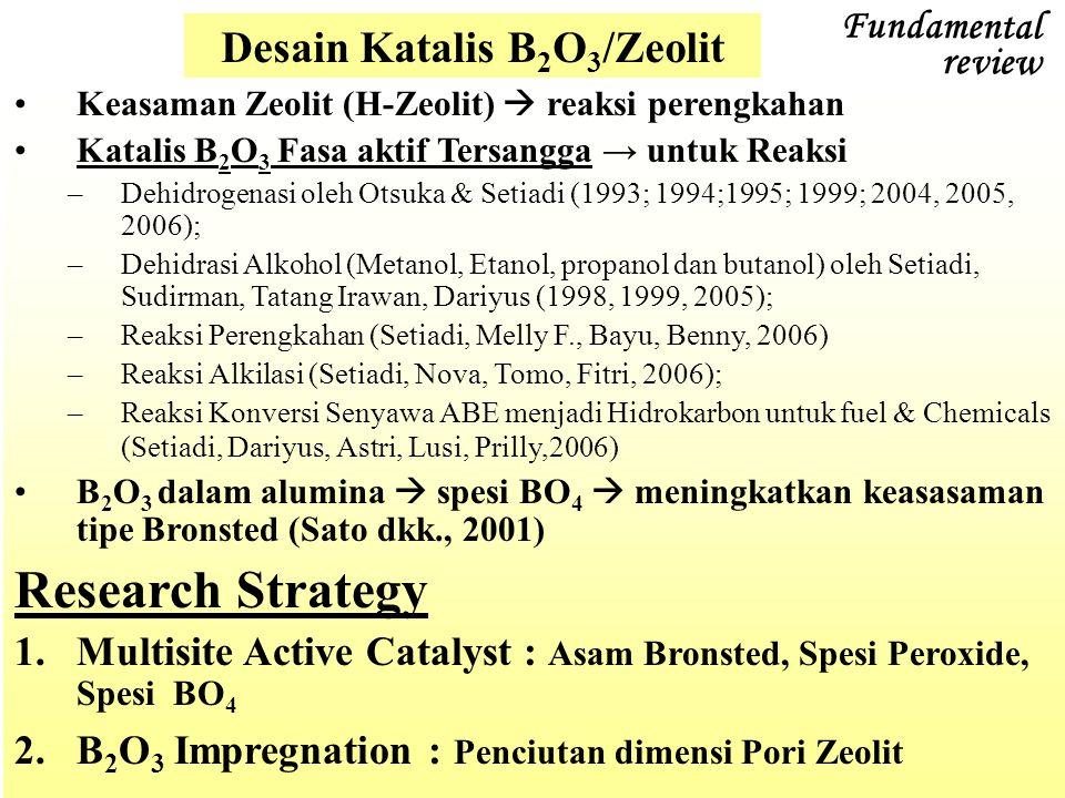 Desain Katalis B2O3/Zeolit