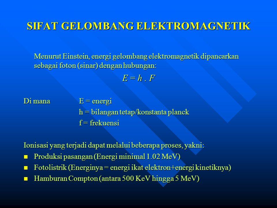 SIFAT GELOMBANG ELEKTROMAGNETIK