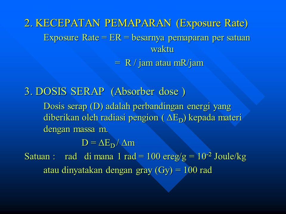2. KECEPATAN PEMAPARAN (Exposure Rate)