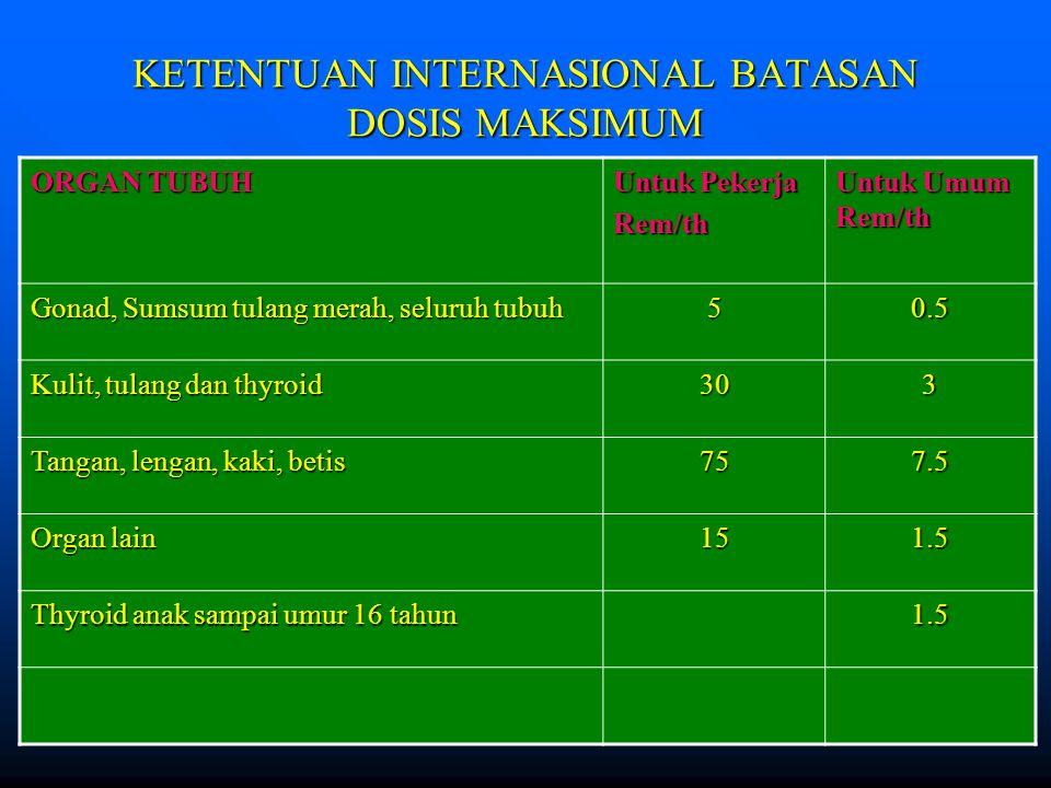 KETENTUAN INTERNASIONAL BATASAN DOSIS MAKSIMUM