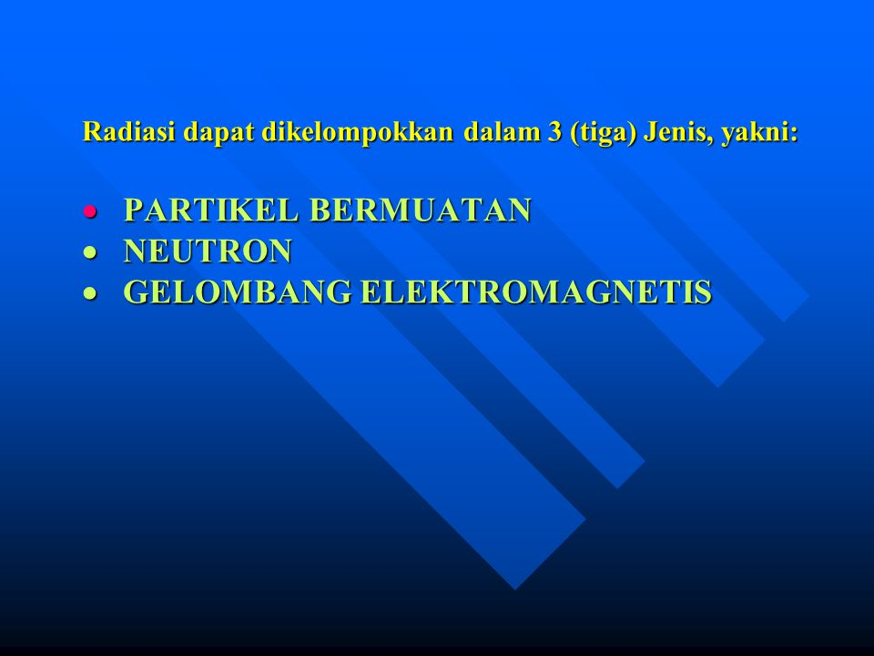 Radiasi dapat dikelompokkan dalam 3 (tiga) Jenis, yakni: · PARTIKEL BERMUATAN · NEUTRON · GELOMBANG ELEKTROMAGNETIS