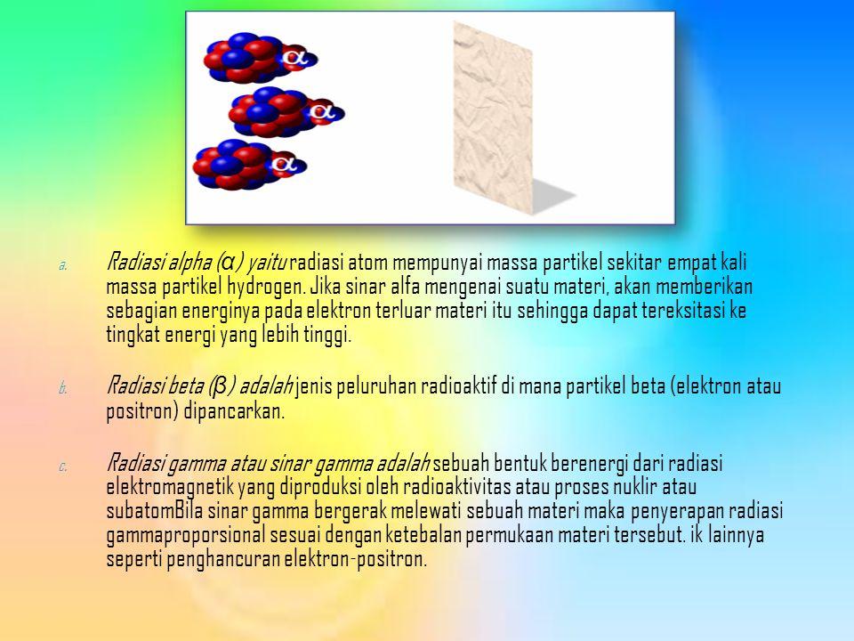 Radiasi alpha (α) yaitu radiasi atom mempunyai massa partikel sekitar empat kali massa partikel hydrogen. Jika sinar alfa mengenai suatu materi, akan memberikan sebagian energinya pada elektron terluar materi itu sehingga dapat tereksitasi ke tingkat energi yang lebih tinggi.