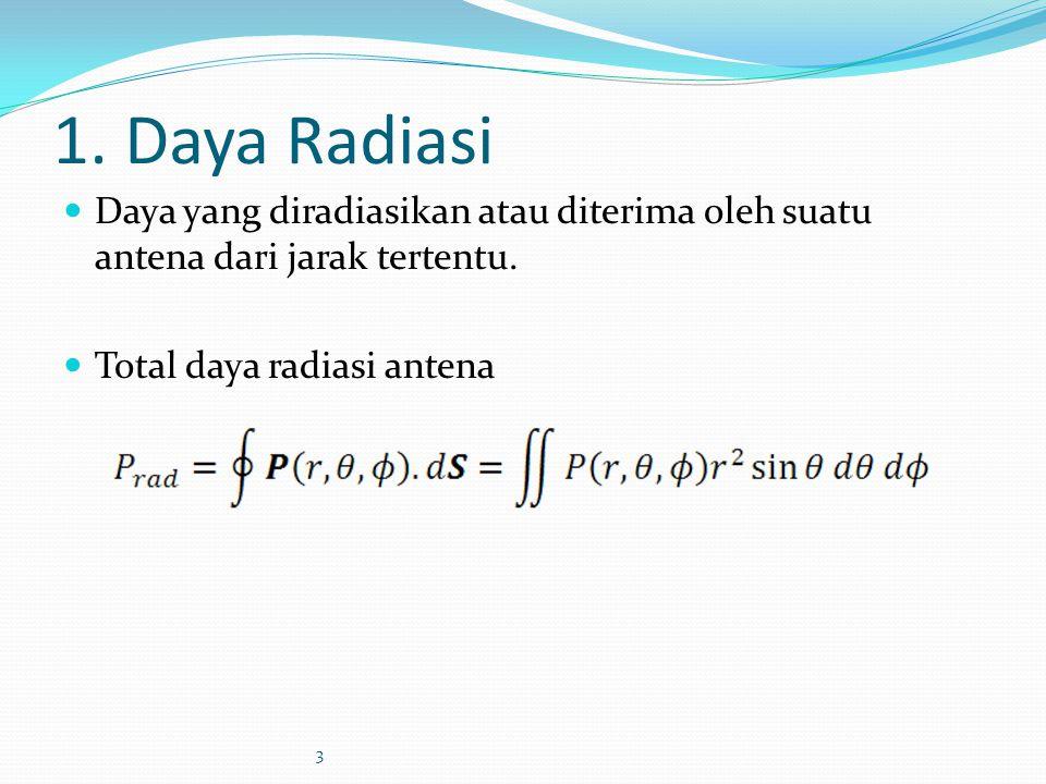 1. Daya Radiasi Daya yang diradiasikan atau diterima oleh suatu antena dari jarak tertentu.