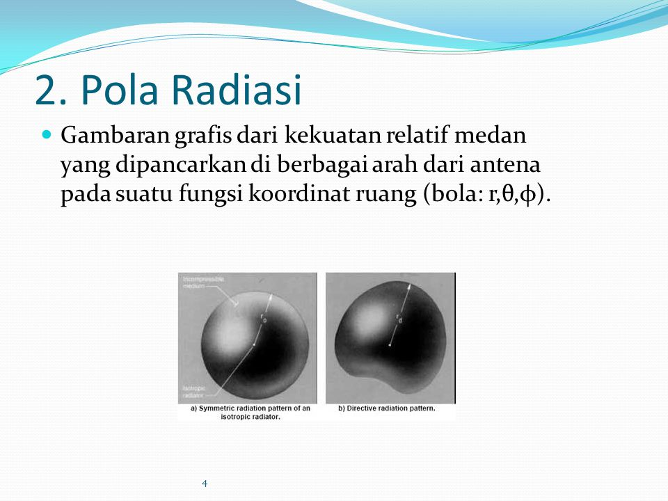 2. Pola Radiasi