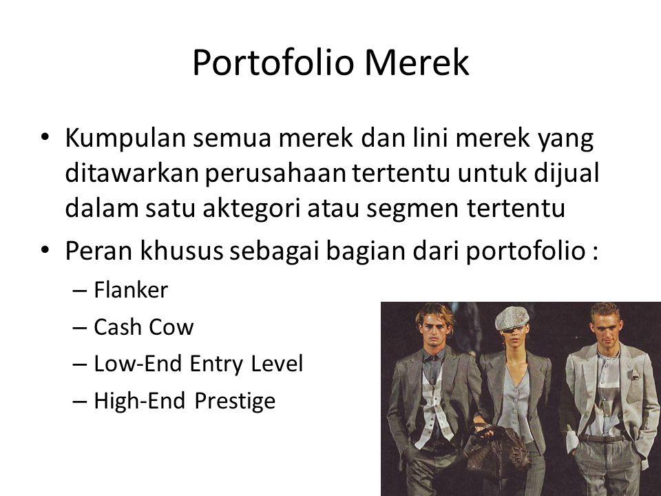 Portofolio Merek Kumpulan semua merek dan lini merek yang ditawarkan perusahaan tertentu untuk dijual dalam satu aktegori atau segmen tertentu.