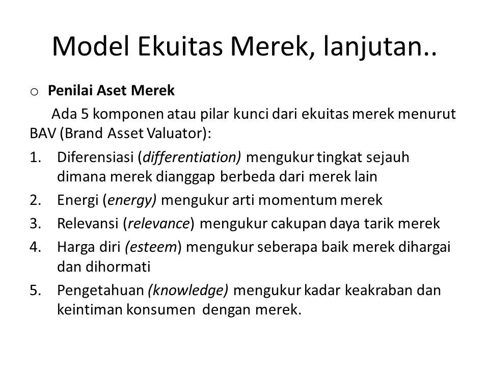 Model Ekuitas Merek, lanjutan..