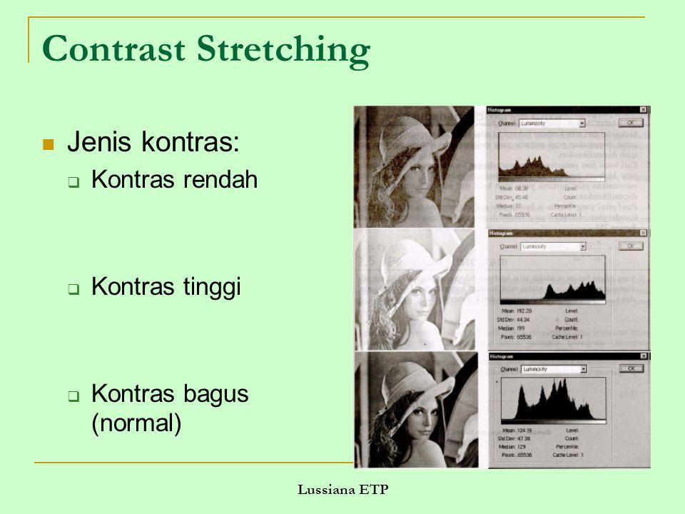 Contrast Stretching Jenis kontras: Kontras rendah Kontras tinggi
