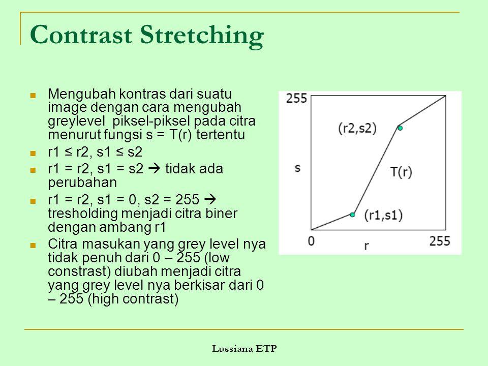 Contrast Stretching Mengubah kontras dari suatu image dengan cara mengubah greylevel piksel-piksel pada citra menurut fungsi s = T(r) tertentu.