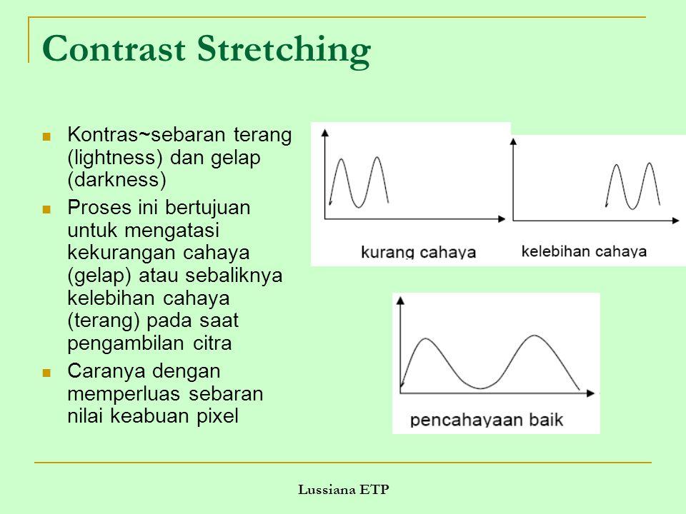 Contrast Stretching Kontras~sebaran terang (lightness) dan gelap (darkness)