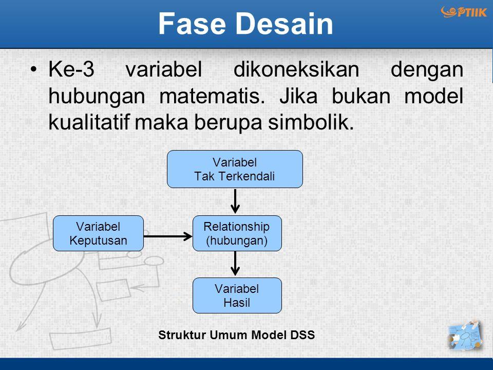 Struktur Umum Model DSS