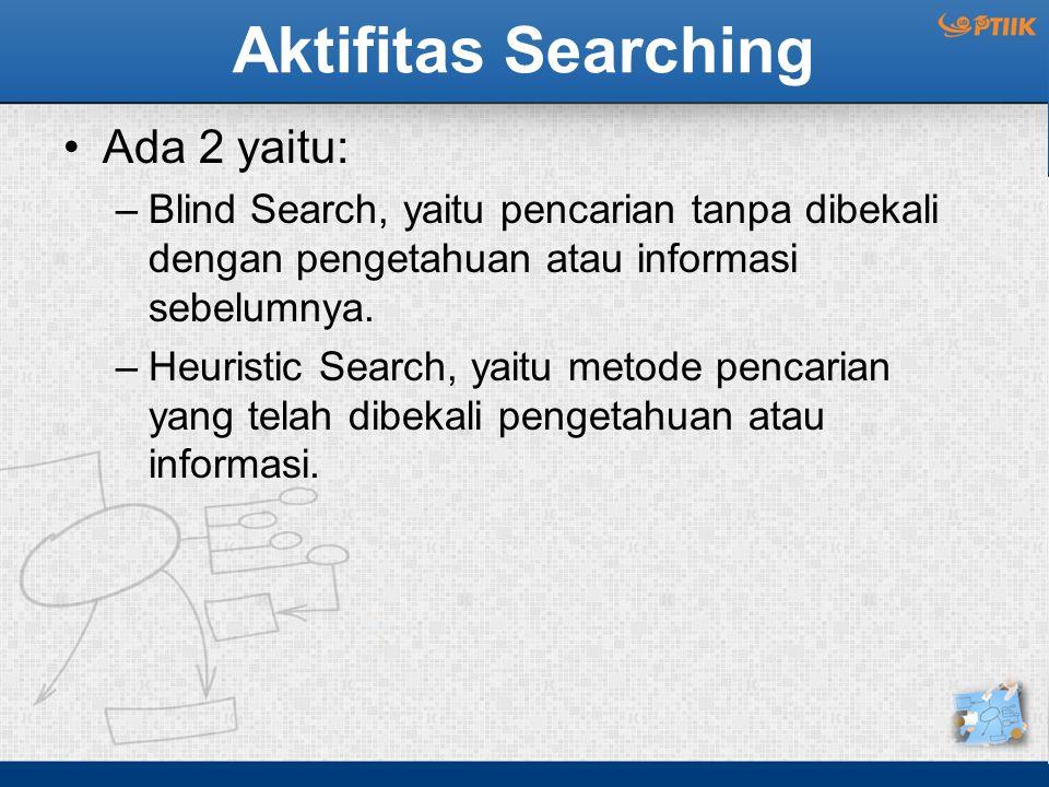Aktifitas Searching Ada 2 yaitu: