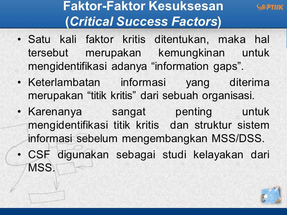 Faktor-Faktor Kesuksesan (Critical Success Factors)
