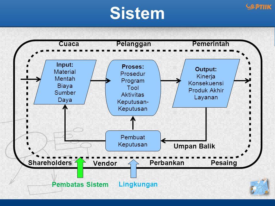 Sistem Cuaca Pelanggan Pemerintah Umpan Balik Shareholders Vendor