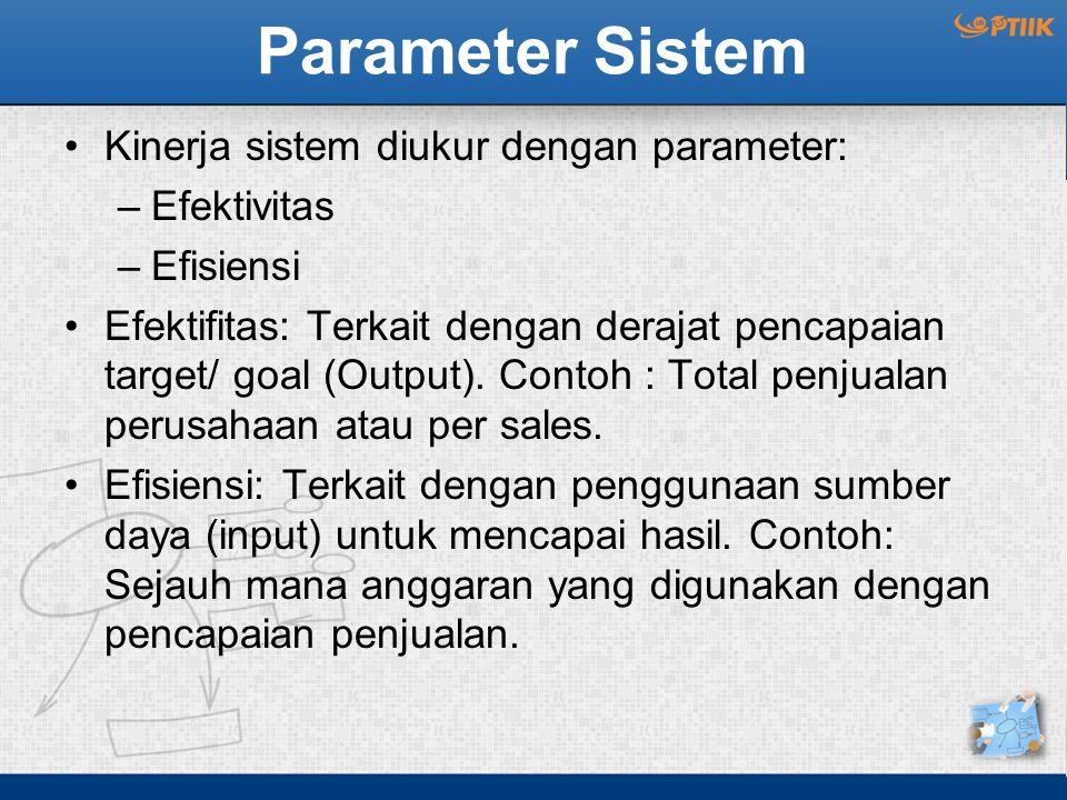 Parameter Sistem Kinerja sistem diukur dengan parameter: Efektivitas