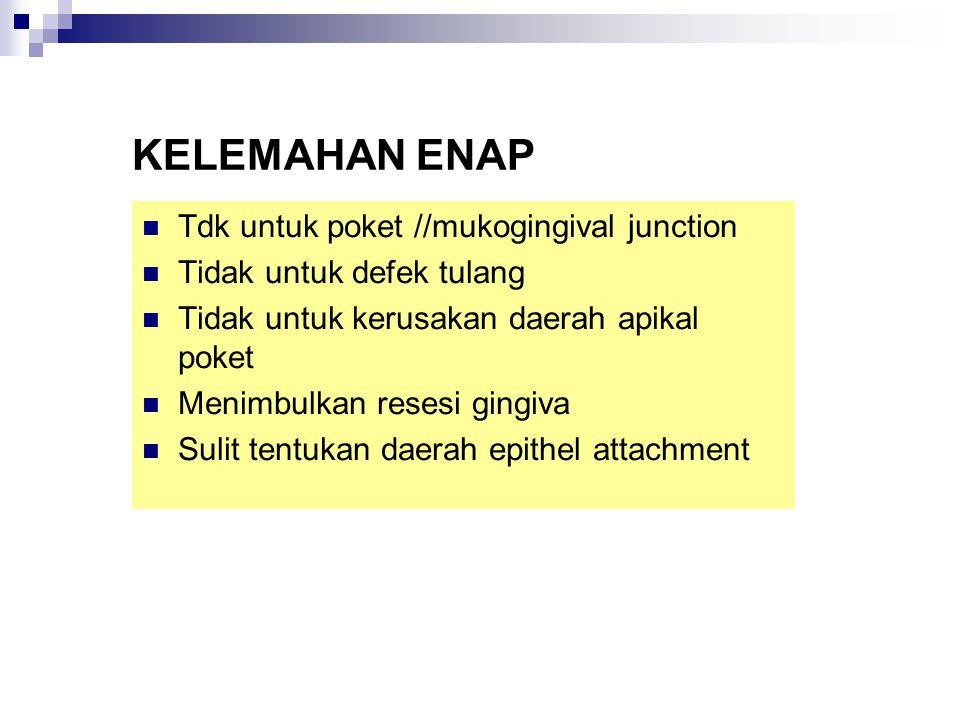 KELEMAHAN ENAP Tdk untuk poket //mukogingival junction