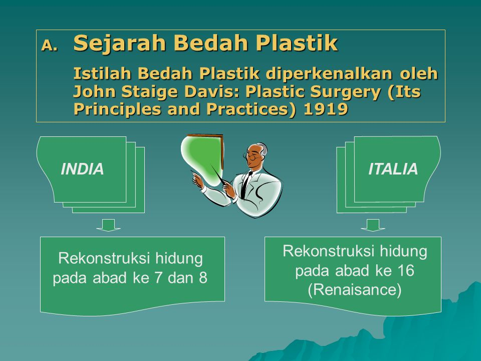 Sejarah Bedah Plastik Istilah Bedah Plastik diperkenalkan oleh John Staige Davis: Plastic Surgery (Its Principles and Practices) 1919.