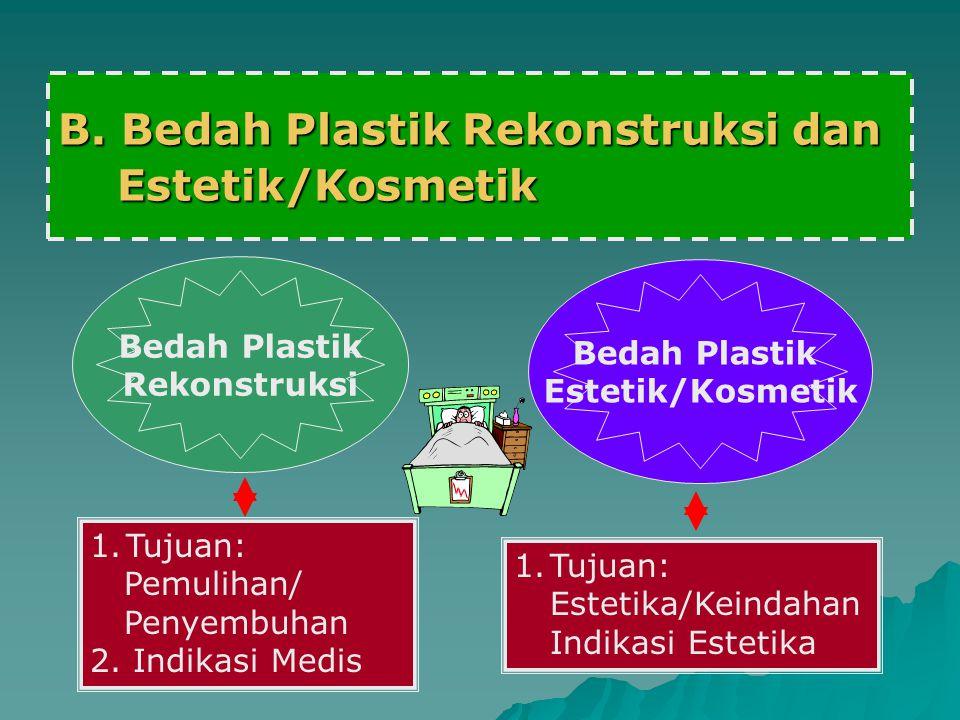 B. Bedah Plastik Rekonstruksi dan Estetik/Kosmetik