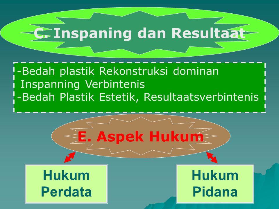 C. Inspaning dan Resultaat
