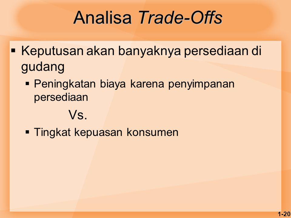Analisa Trade-Offs Keputusan akan banyaknya persediaan di gudang Vs.