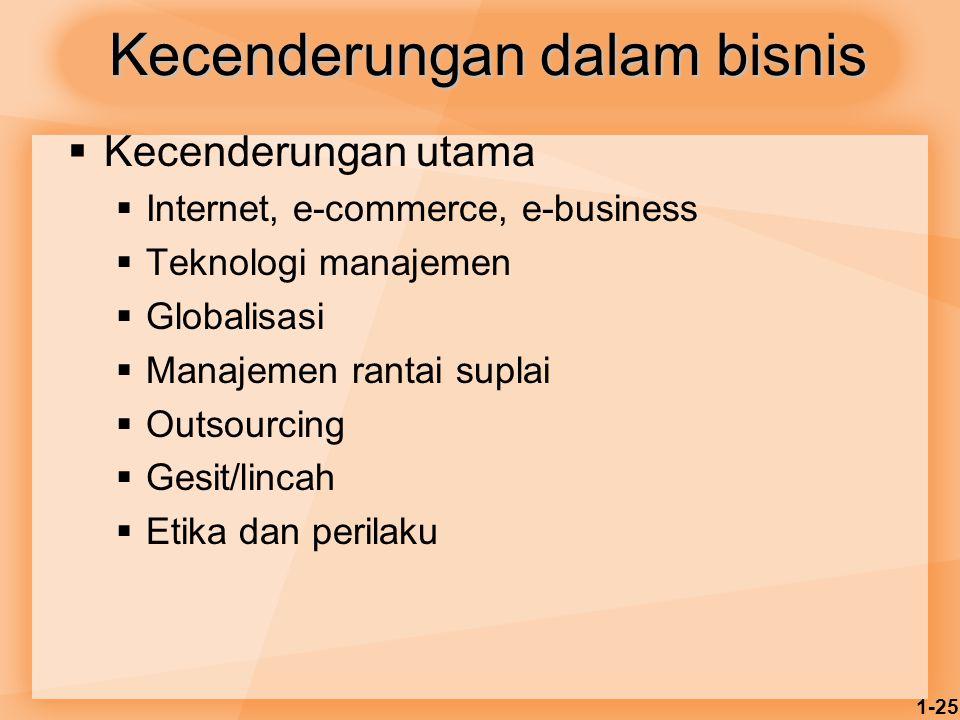 Kecenderungan dalam bisnis