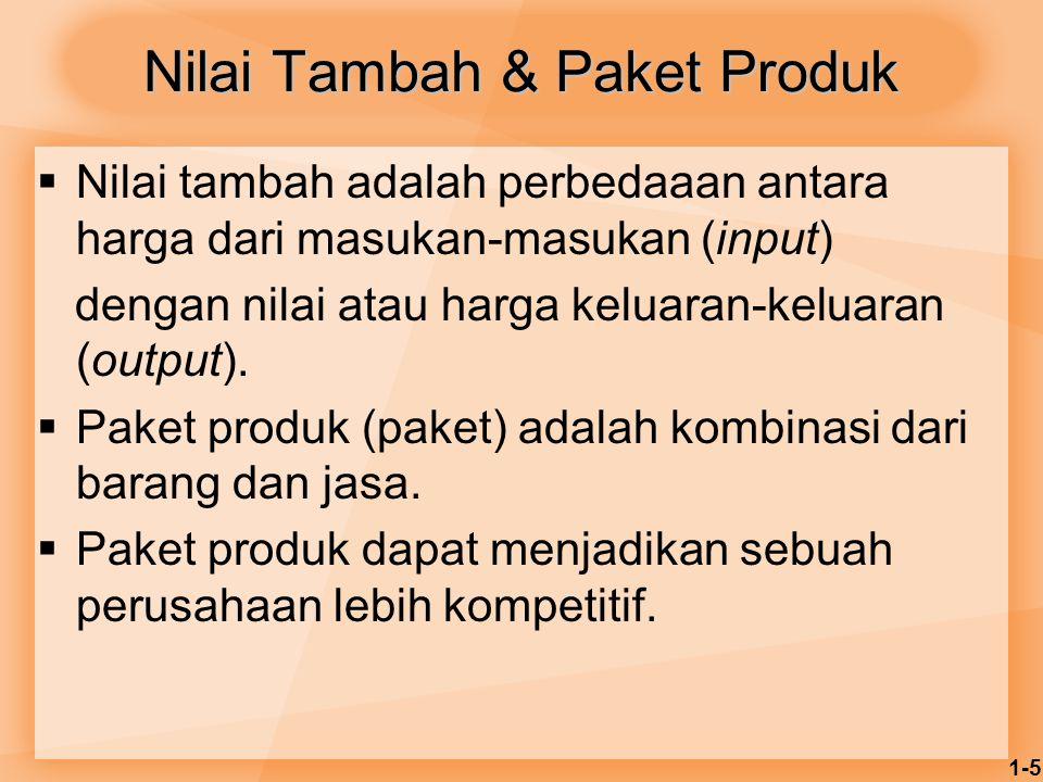 Nilai Tambah & Paket Produk