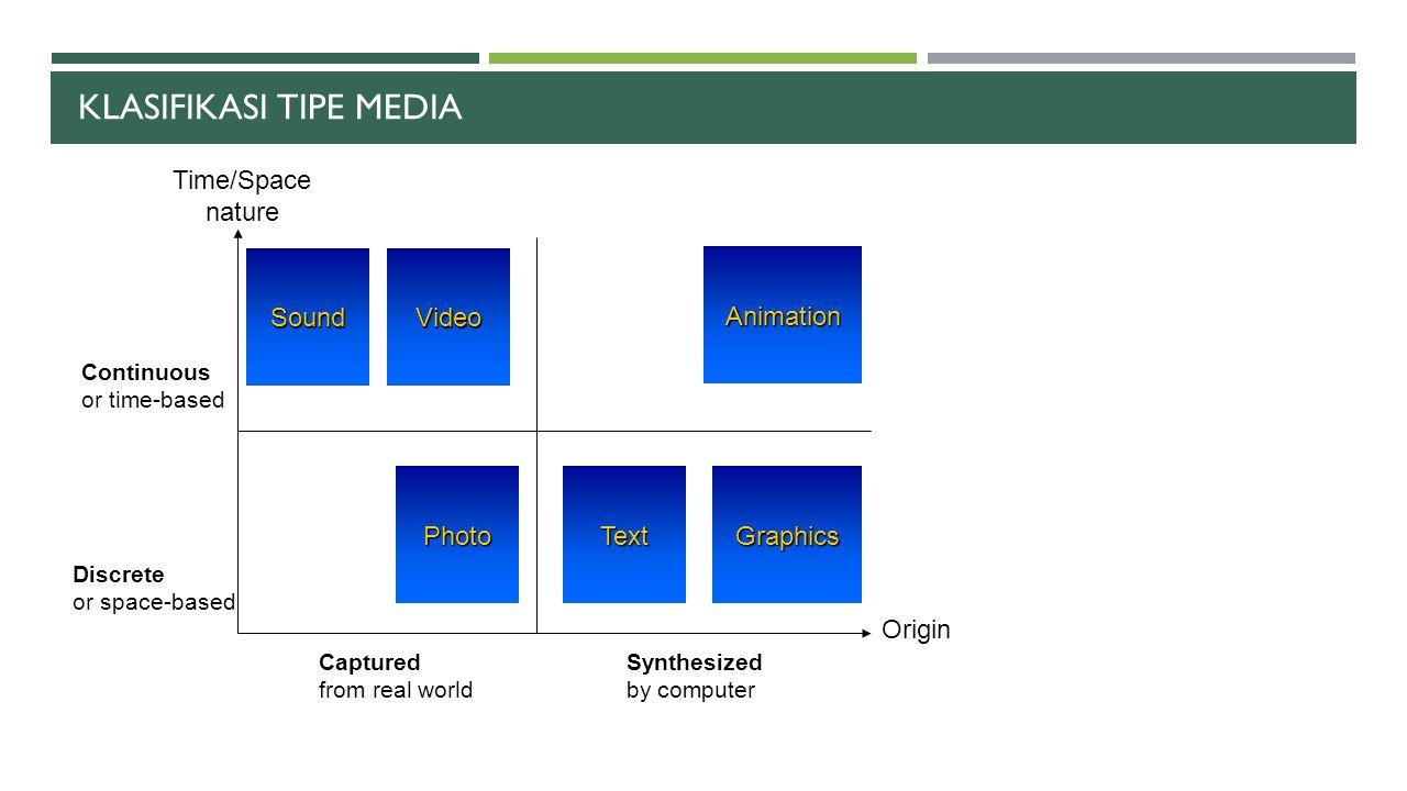 Klasifikasi tipe media