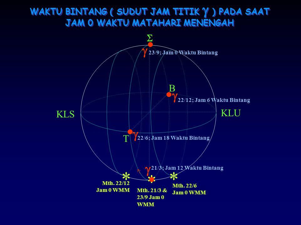 WAKTU BINTANG ( SUDUT JAM TITIK g ) PADA SAAT JAM 0 WAKTU MATAHARI MENENGAH
