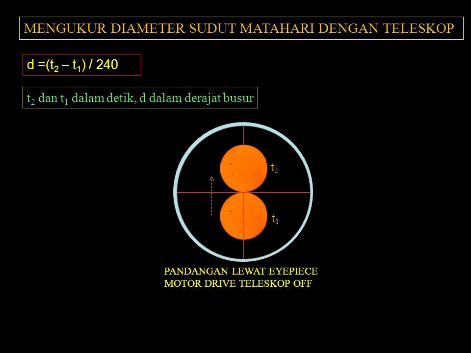 MENGUKUR DIAMETER SUDUT MATAHARI DENGAN TELESKOP